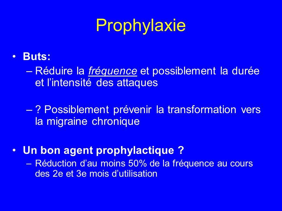 Prophylaxie Buts: –Réduire la fréquence et possiblement la durée et l'intensité des attaques –? Possiblement prévenir la transformation vers la migrai