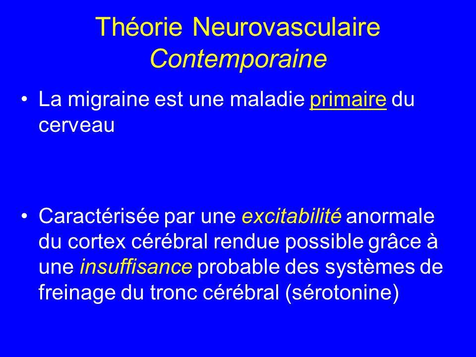 Théorie Neurovasculaire Contemporaine La migraine est une maladie primaire du cerveau Caractérisée par une excitabilité anormale du cortex cérébral re