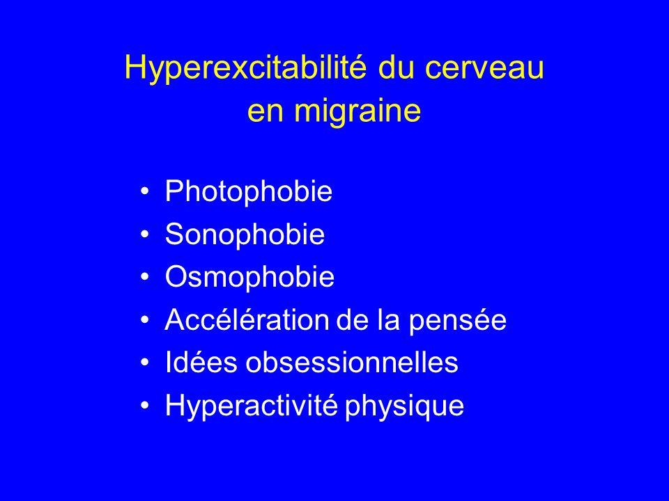 Hyperexcitabilité du cerveau en migraine Photophobie Sonophobie Osmophobie Accélération de la pensée Idées obsessionnelles Hyperactivité physique