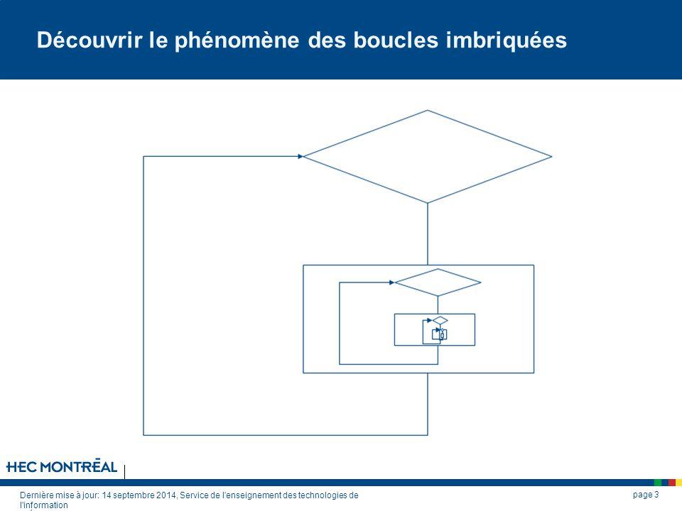 Dernière mise à jour: 14 septembre 2014, Service de l enseignement des technologies de l information © École des HEC de Montréal, 2002.