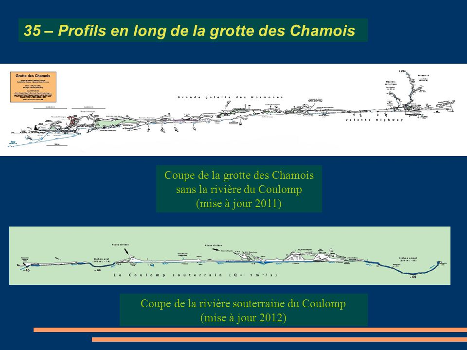Coupe de la rivière souterraine du Coulomp (mise à jour 2012) 35 – Profils en long de la grotte des Chamois Coupe de la grotte des Chamois sans la rivière du Coulomp (mise à jour 2011)