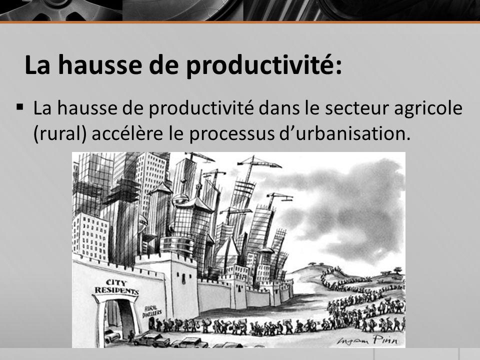 La hausse de productivité:  La hausse de productivité dans le secteur agricole (rural) accélère le processus d'urbanisation.