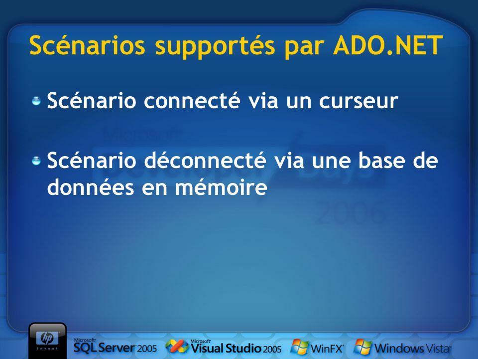 Scénarios supportés par ADO.NET Scénario connecté via un curseur Scénario déconnecté via une base de données en mémoire
