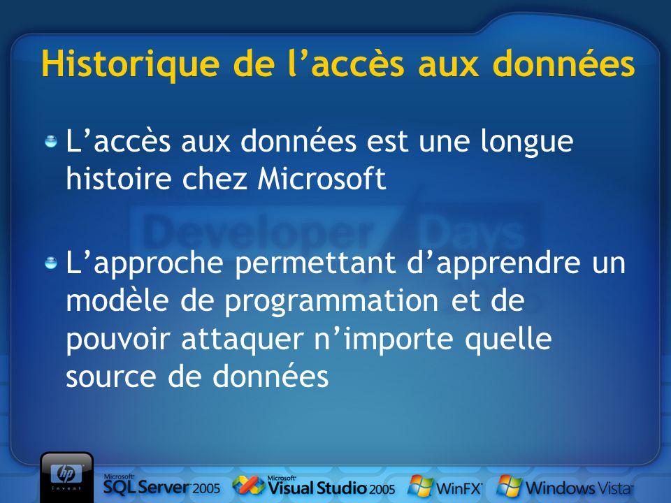 Historique de l'accès aux données L'accès aux données est une longue histoire chez Microsoft L'approche permettant d'apprendre un modèle de programmation et de pouvoir attaquer n'importe quelle source de données