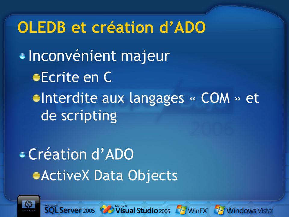 OLEDB et création d'ADO Inconvénient majeur Ecrite en C Interdite aux langages « COM » et de scripting Création d'ADO ActiveX Data Objects