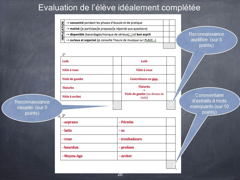 Evaluation de l'élève idéalement complétée 20 Reconnaissance auditive (sur 5 points) Reconnaissance visuelle (sur 5 points) Commentaire d'extraits à mots manquants (sur 10 points)