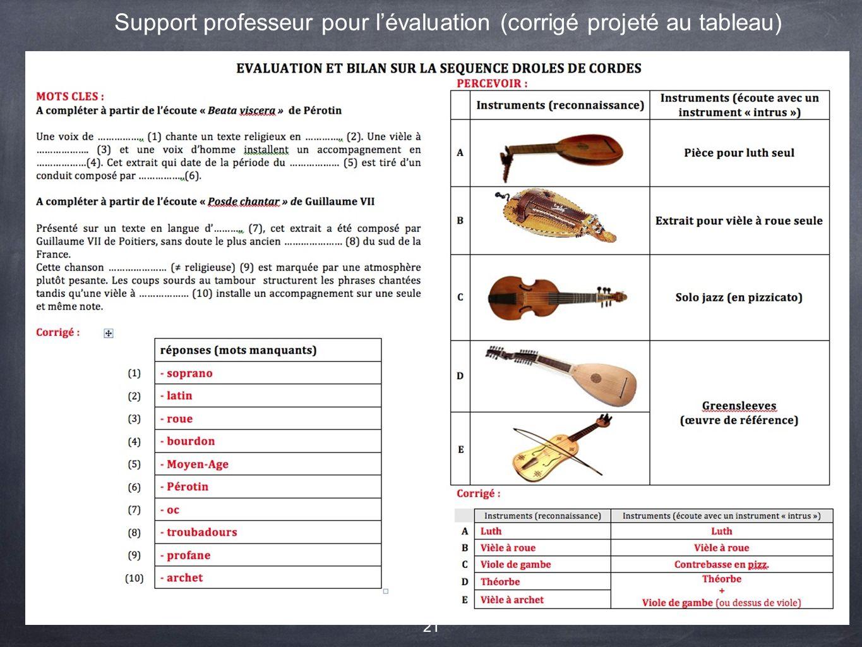 Support professeur pour l'évaluation (corrigé projeté au tableau) 21