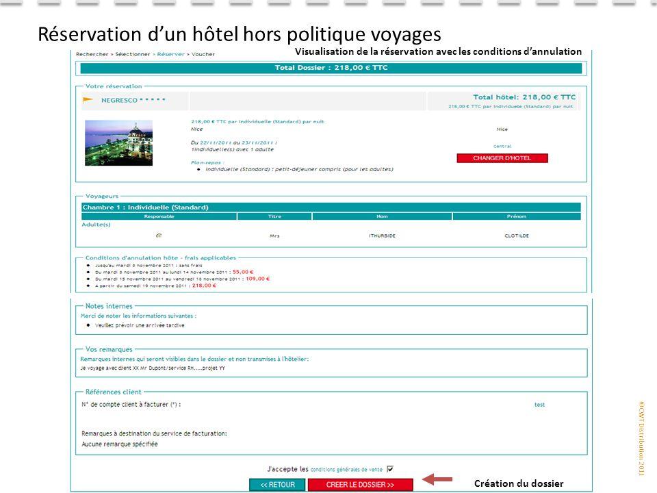 ©CWT Distribution 2011 Réservation d'un hôtel hors politique voyages Création du dossier Visualisation de la réservation avec les conditions d'annulation