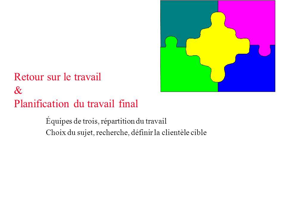 Retour sur le travail & Planification du travail final Équipes de trois, répartition du travail Choix du sujet, recherche, définir la clientèle cible
