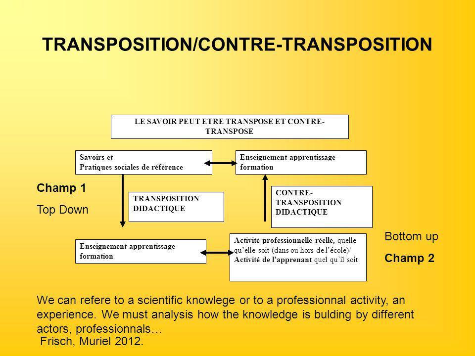 TRANSPOSITION/CONTRE-TRANSPOSITION LE SAVOIR PEUT ETRE TRANSPOSE ET CONTRE- TRANSPOSE Savoirs et Pratiques sociales de référence TRANSPOSITION DIDACTI