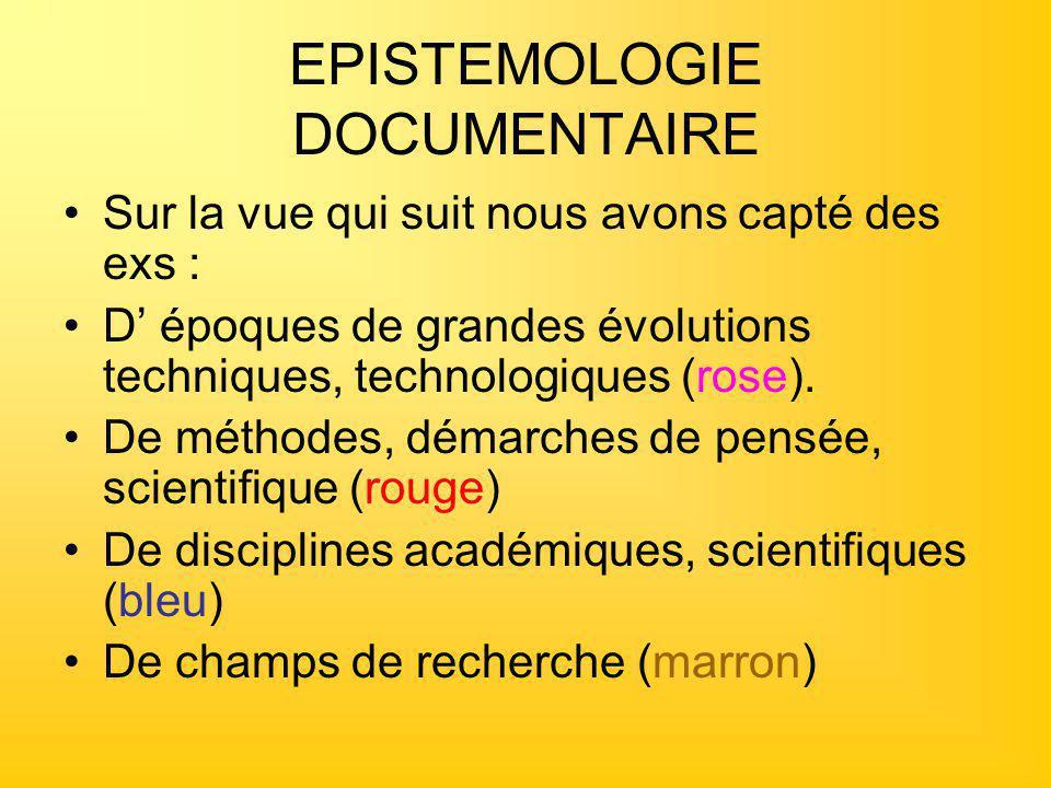 EPISTEMOLOGIE DOCUMENTAIRE Sur la vue qui suit nous avons capté des exs : D' époques de grandes évolutions techniques, technologiques (rose). De métho