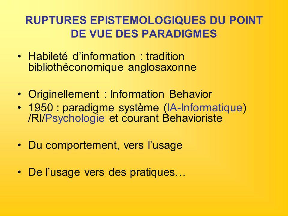 RUPTURES EPISTEMOLOGIQUES DU POINT DE VUE DES PARADIGMES Habileté d'information : tradition bibliothéconomique anglosaxonne Originellement : Informati
