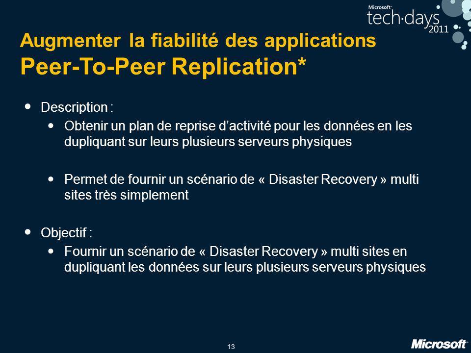 13 Augmenter la fiabilité des applications Peer-To-Peer Replication* Description : Obtenir un plan de reprise d'activité pour les données en les dupli
