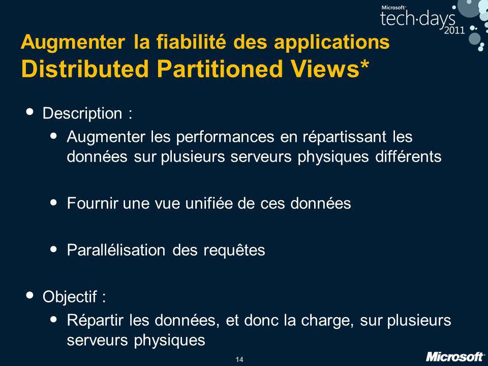 14 Augmenter la fiabilité des applications Distributed Partitioned Views* Description : Augmenter les performances en répartissant les données sur plu