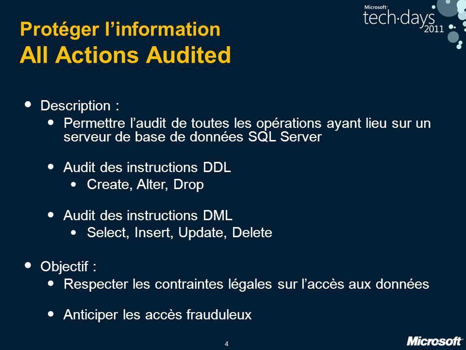 4 Protéger l'information All Actions Audited Description : Permettre l'audit de toutes les opérations ayant lieu sur un serveur de base de données SQL