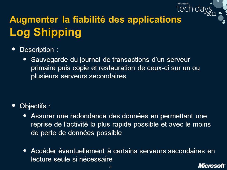 8 Augmenter la fiabilité des applications Log Shipping Description : Sauvegarde du journal de transactions d'un serveur primaire puis copie et restaur