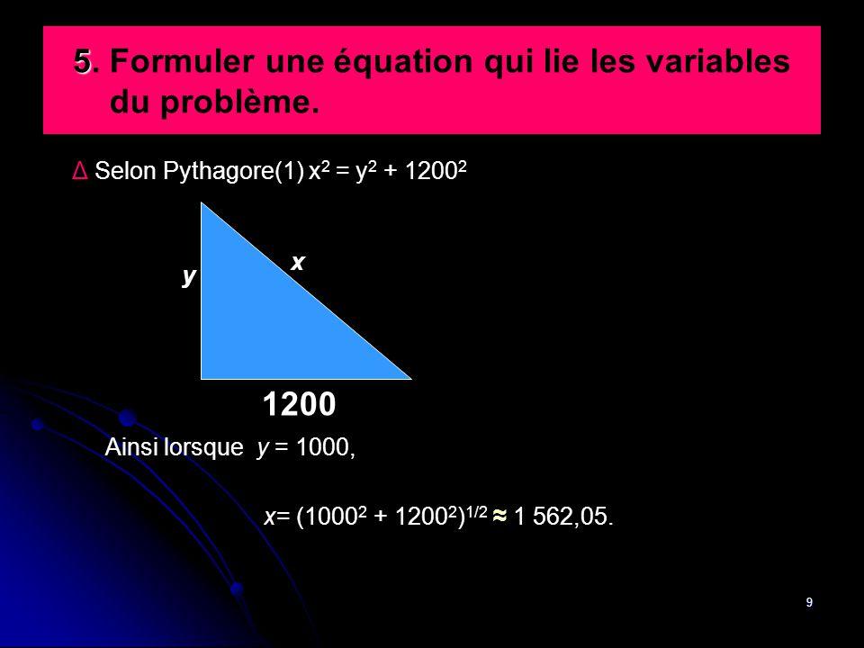 9 5 5. Formuler une équation qui lie les variables du problème. Δ Selon Pythagore(1) x 2 = y 2 + 1200 2 Ainsi lorsque y = 1000, x= (1000 2 + 1200 2 )