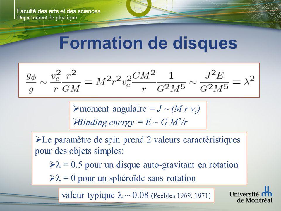 Faculté des arts et des sciences Département de physique Formation de disques  moment angulaire = J ~ (M r v c )  Binding energy = E ~ G M 2 /r  Le paramètre de spin prend 2 valeurs caractéristiques pour des objets simples:  = 0.5 pour un disque auto-gravitant en rotation  = 0 pour un sphéroïde sans rotation valeur typique ~ 0.08 (Peebles 1969, 1971)