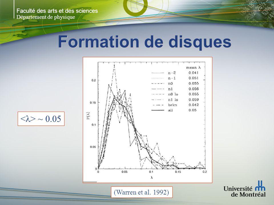 Faculté des arts et des sciences Département de physique Formation de disques (Warren et al.