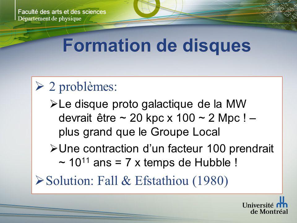 Faculté des arts et des sciences Département de physique Formation de disques  2 problèmes:  Le disque proto galactique de la MW devrait être ~ 20 kpc x 100 ~ 2 Mpc .