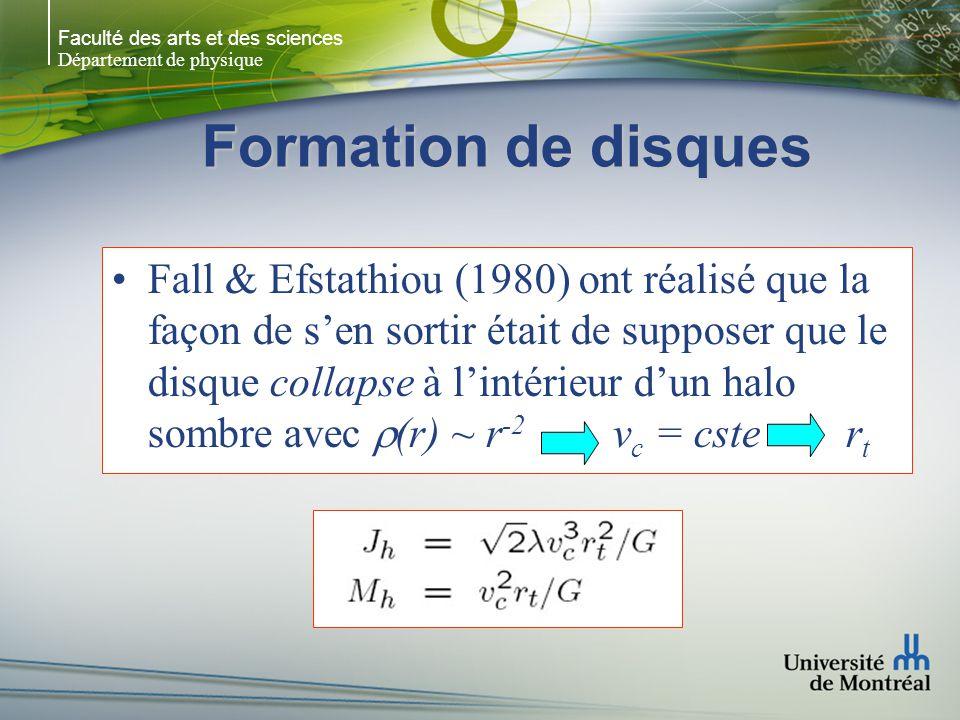 Faculté des arts et des sciences Département de physique Formation de disques Fall & Efstathiou (1980) ont réalisé que la façon de s'en sortir était de supposer que le disque collapse à l'intérieur d'un halo sombre avec  (r) ~ r -2 v c = cste r t