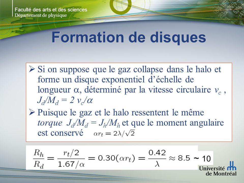 Faculté des arts et des sciences Département de physique Formation de disques  Si on suppose que le gaz collapse dans le halo et forme un disque exponentiel d'échelle de longueur , déterminé par la vitesse circulaire v c, J d /M d = 2 v c /   Puisque le gaz et le halo ressentent le même torque J d /M d = J h /M h et que le moment angulaire est conservé ~ 10