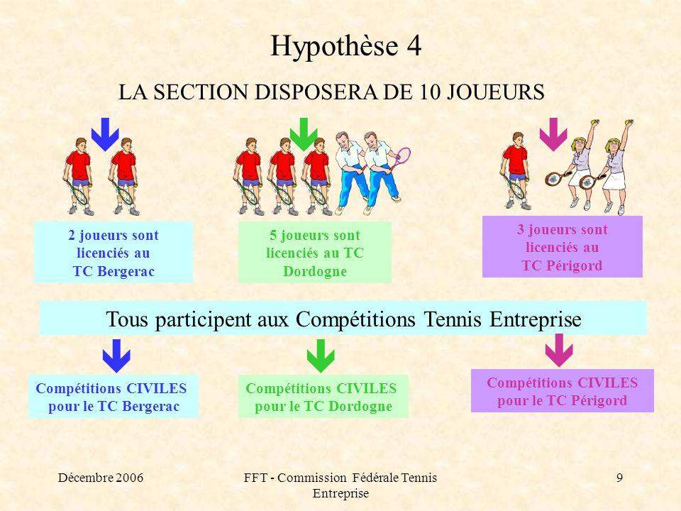 Décembre 2006FFT - Commission Fédérale Tennis Entreprise 9 Hypothèse 4  LA SECTION DISPOSERA DE 10 JOUEURS 2 joueurs sont licenciés au TC Bergerac 3 joueurs sont licenciés au TC Périgord 5 joueurs sont licenciés au TC Dordogne   Tous participent aux Compétitions Tennis Entreprise Compétitions CIVILES pour le TC Bergerac Compétitions CIVILES pour le TC Périgord Compétitions CIVILES pour le TC Dordogne  