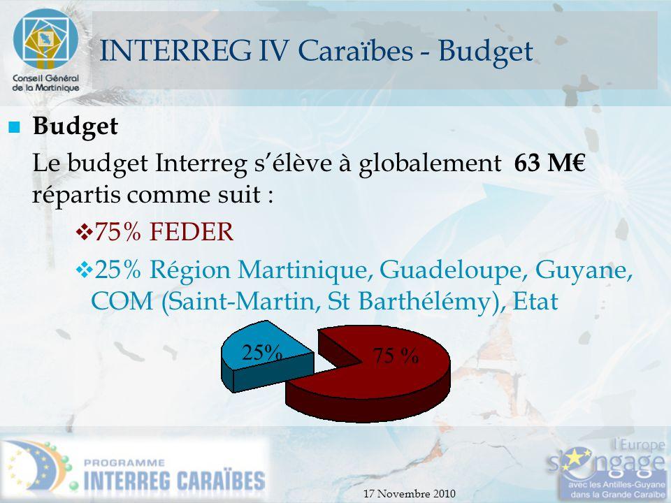17 Novembre 2010 INTERREG IV Caraïbes - Budget Budget Le budget Interreg s'élève à globalement 63 M€ répartis comme suit :  75% FEDER  25% Région Ma