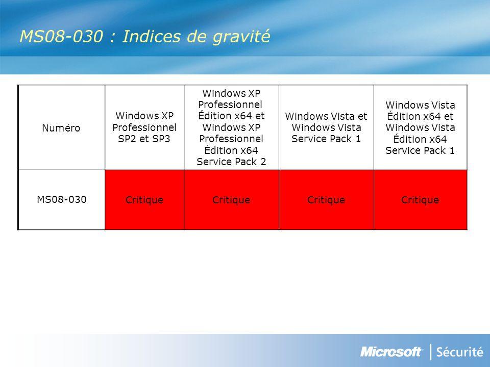 MS08-034 : Introduction NuméroTitre Indice de gravité maximal Produits affectés MS08-034 Une vulnérabilité dans WINS pourrait permettre une élévation des privilèges (948745) Important Windows 2000 SP4, Windows Server 2003 SP1 et SP2, Windows Server 2003 Édition x64 et Windows Server 2003 Édition SP2, Windows Server 2003 pour systèmes Itanium SP1 et SP2