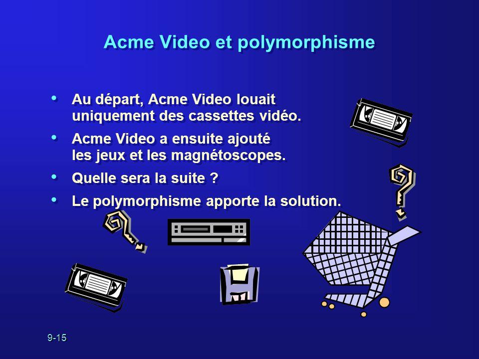 9-15 Acme Video et polymorphisme Au départ, Acme Video louait uniquement des cassettes vidéo. Acme Video a ensuite ajouté les jeux et les magnétoscope