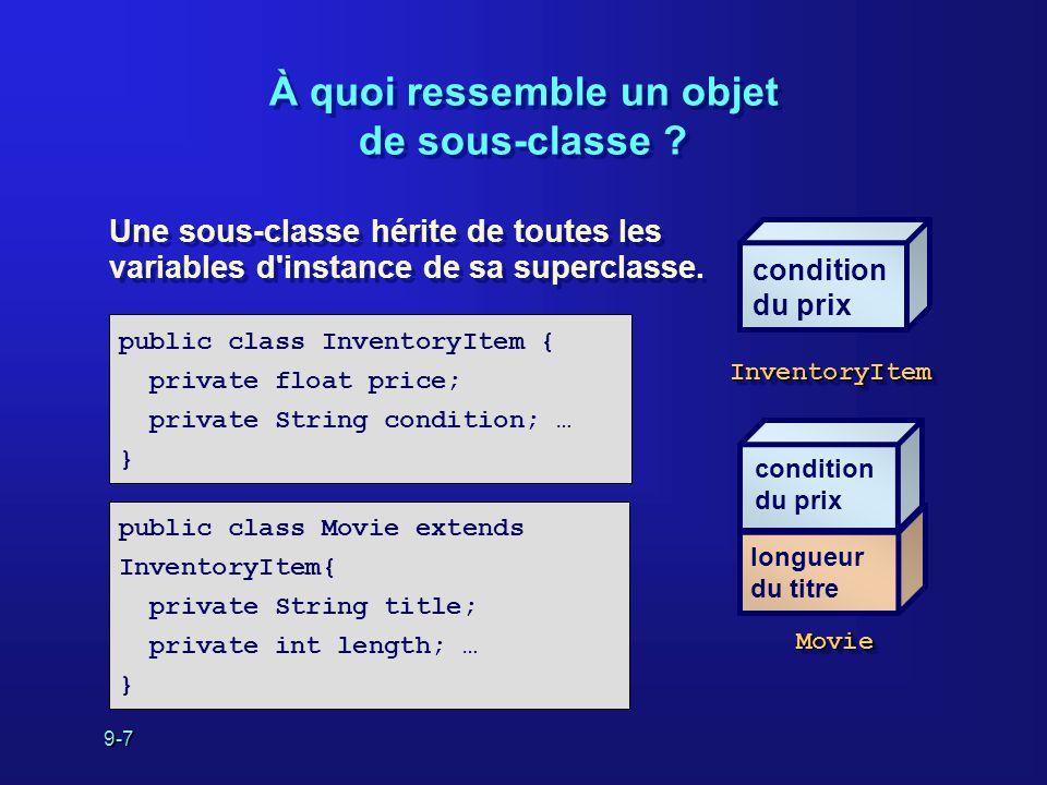 9-7 À quoi ressemble un objet de sous-classe ? Une sous-classe hérite de toutes les variables d'instance de sa superclasse. public class InventoryItem
