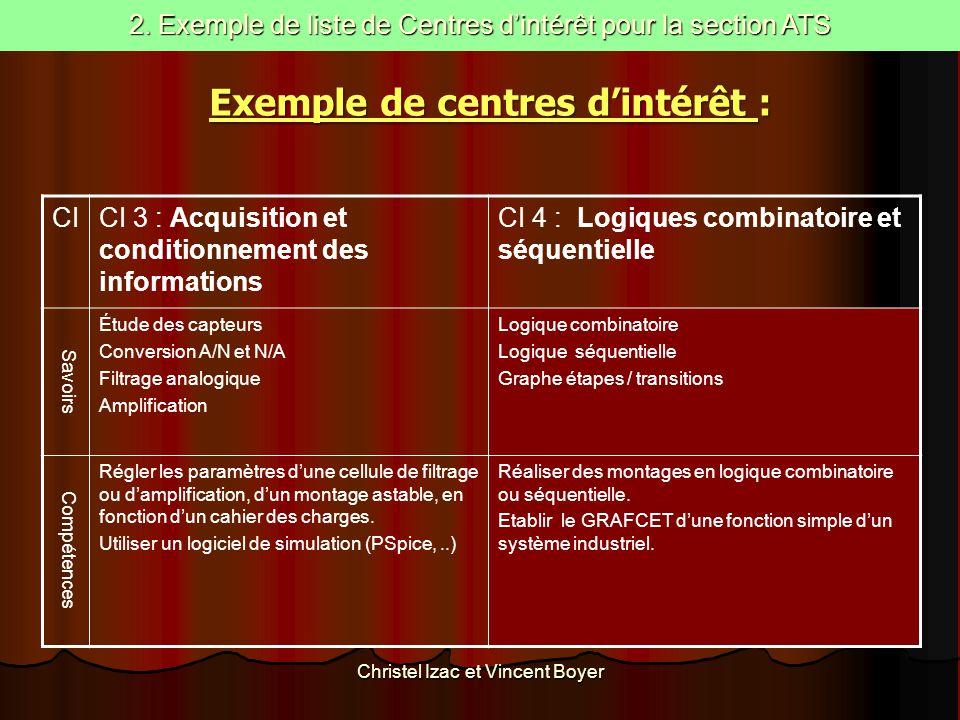 CICI 3 : Acquisition et conditionnement des informations CI 4 : Logiques combinatoire et séquentielle Savoirs Étude des capteurs Conversion A/N et N/A