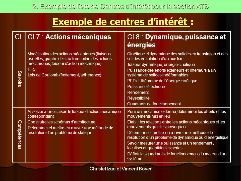CICI 7 : Actions mécaniques CI 8 : Dynamique, puissance et énergies Savoirs Modélisation des actions mécaniques (liaisons usuelles, graphe de structur