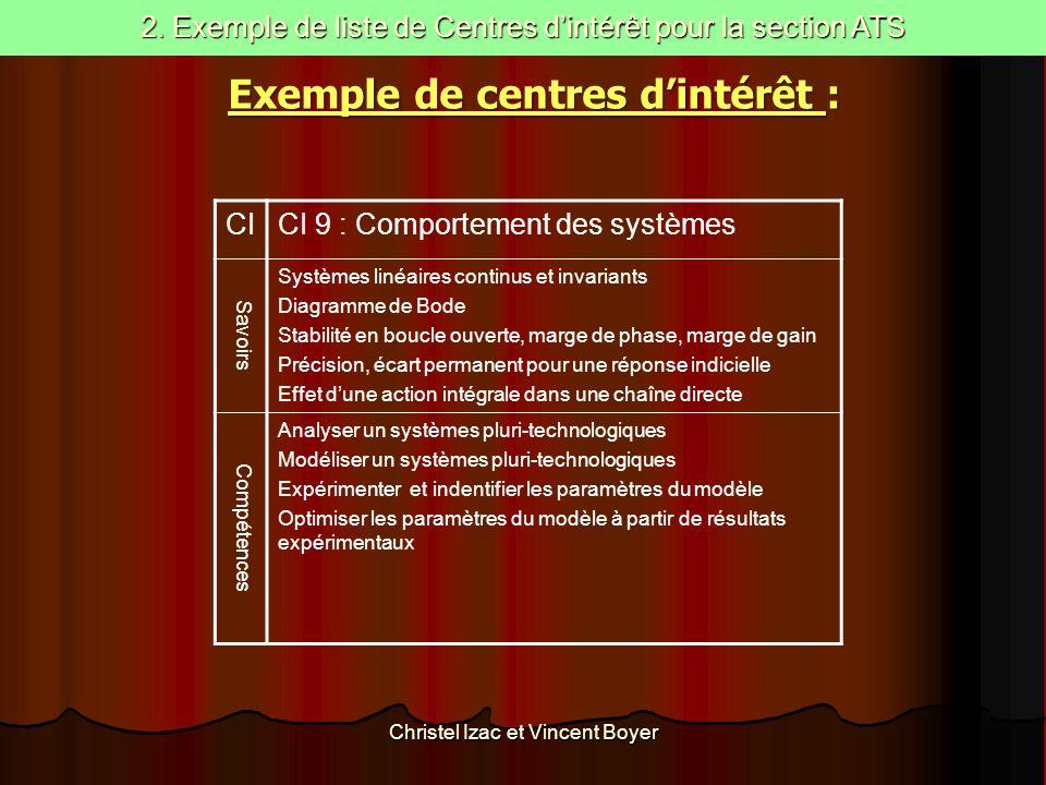 CICI 9 : Comportement des systèmes Savoirs Systèmes linéaires continus et invariants Diagramme de Bode Stabilité en boucle ouverte, marge de phase, ma