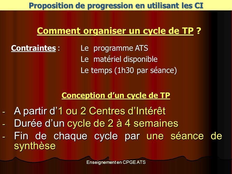 - A partir d'1 ou 2 Centres d'Intérêt - Durée d'un cycle de 2 à 4 semaines - Fin de chaque cycle par une séance de synthèse Contraintes: Le programme