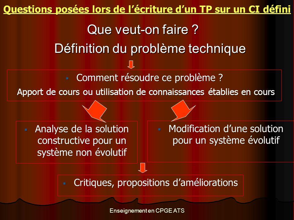 Que veut-on faire ? Définition du problème technique Définition du problème technique  Comment résoudre ce problème ? Apport de cours ou utilisation