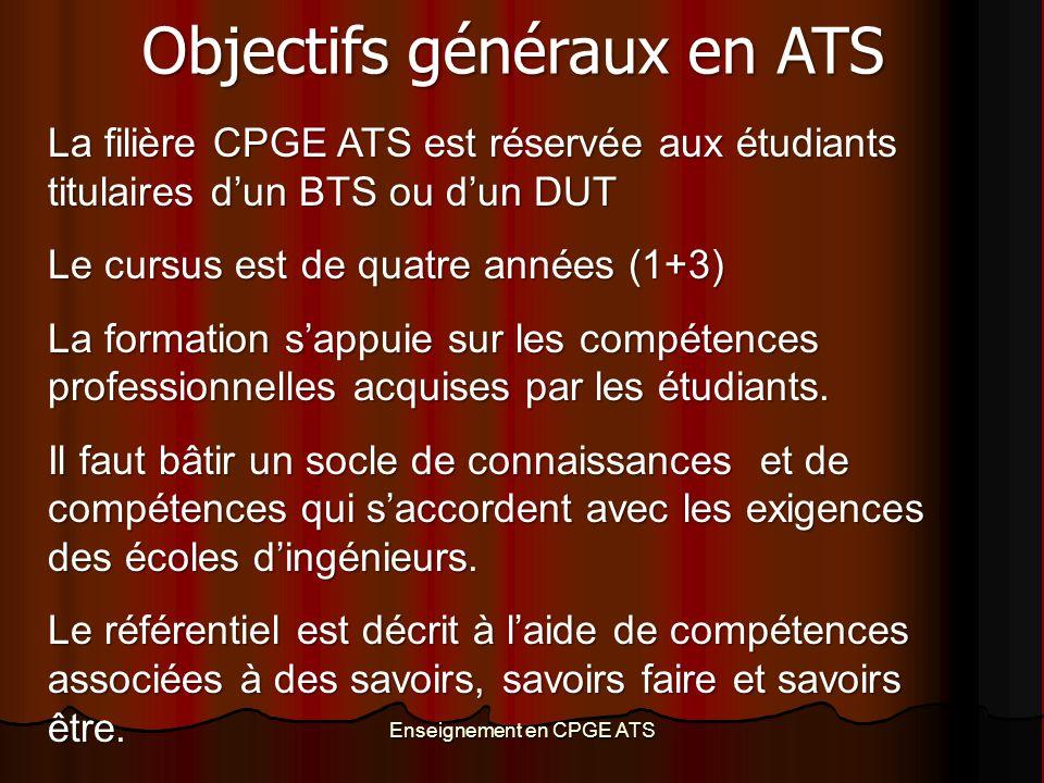 Enseignement en CPGE ATS Objectifs généraux en ATS La filière CPGE ATS est réservée aux étudiants titulaires d'un BTS ou d'un DUT Le cursus est de qua