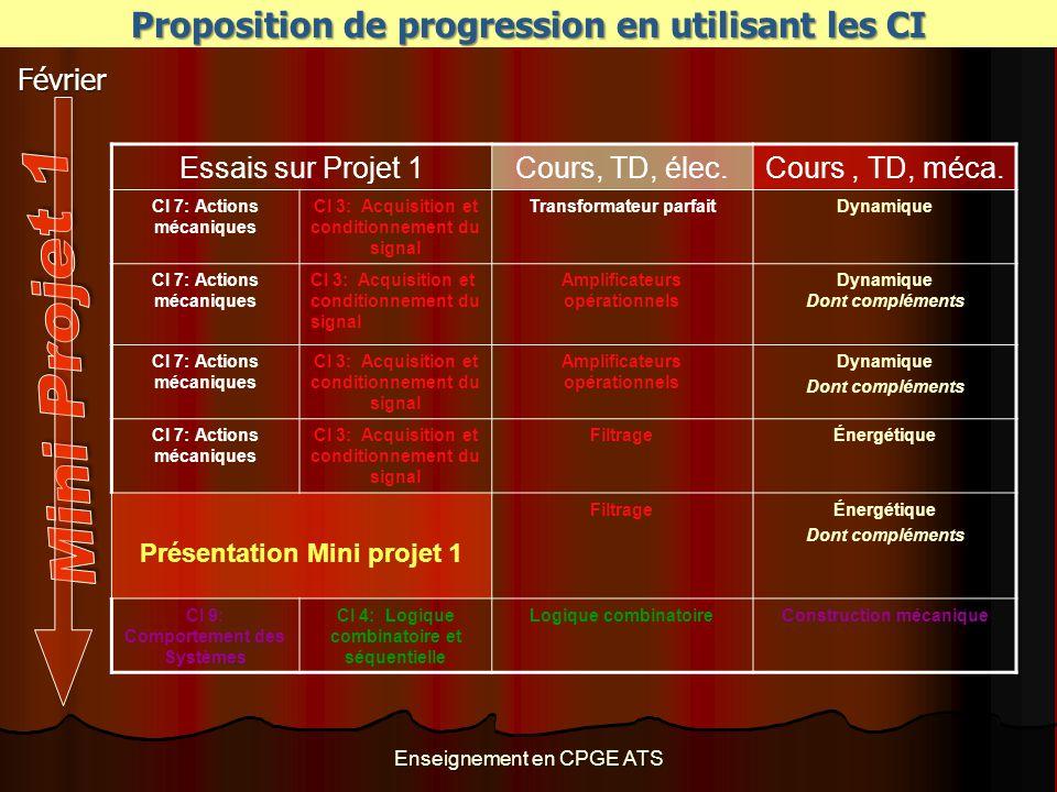 Essais sur Projet 1Cours, TD, élec.Cours, TD, méca. CI 7: Actions mécaniques CI 3: Acquisition et conditionnement du signal Transformateur parfaitDyna