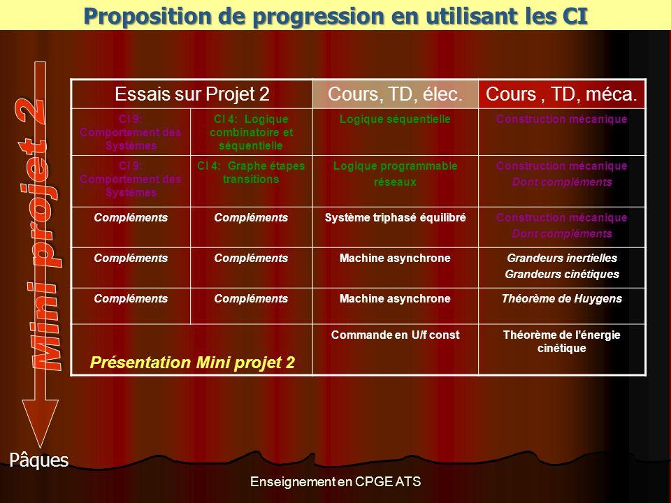 Essais sur Projet 2Cours, TD, élec.Cours, TD, méca. CI 9: Comportement des Systèmes CI 4: Logique combinatoire et séquentielle Logique séquentielleCon