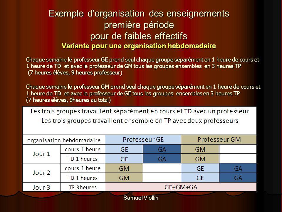 Exemple d'organisation des enseignements première période pour de faibles effectifs Variante pour une organisation hebdomadaire Samuel Viollin Chaque