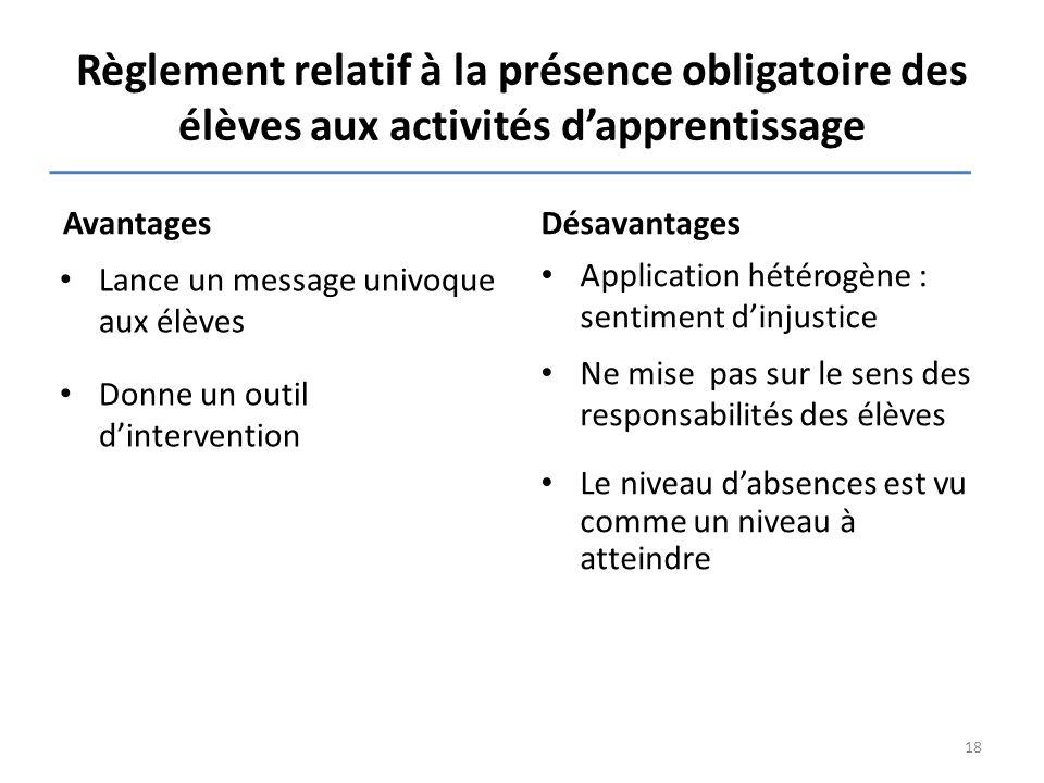 Règlement relatif à la présence obligatoire des élèves aux activités d'apprentissage Avantages Lance un message univoque aux élèves Désavantages Appli