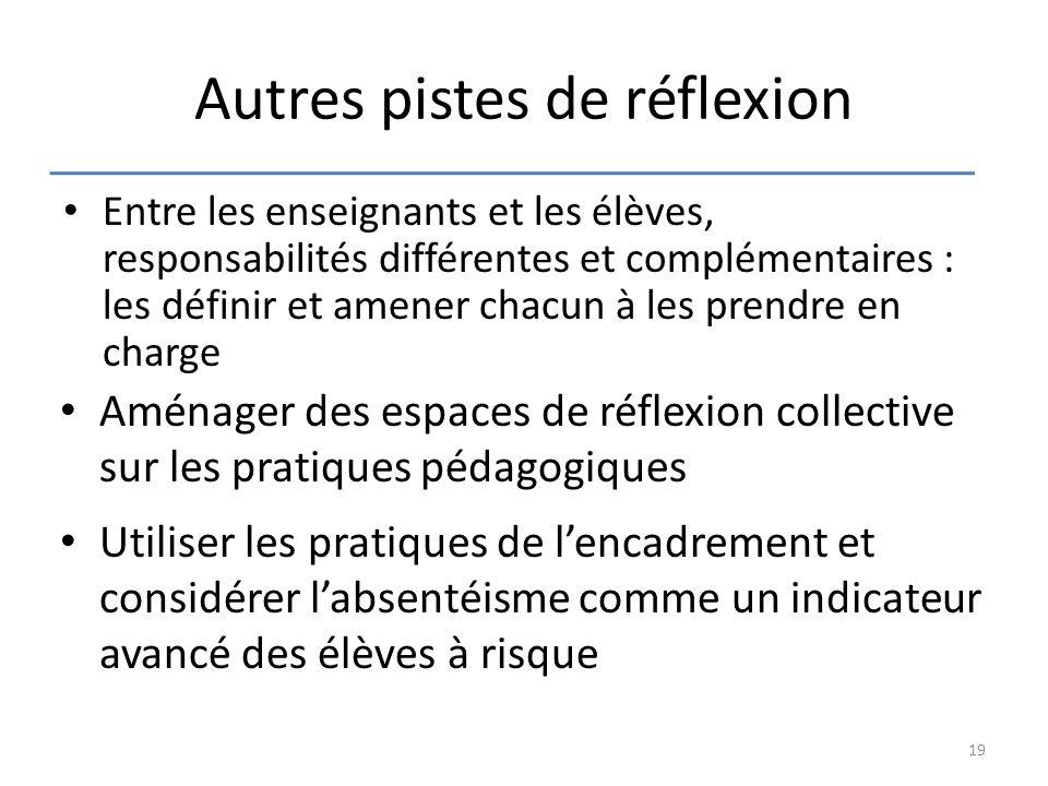 Autres pistes de réflexion Entre les enseignants et les élèves, responsabilités différentes et complémentaires : les définir et amener chacun à les pr
