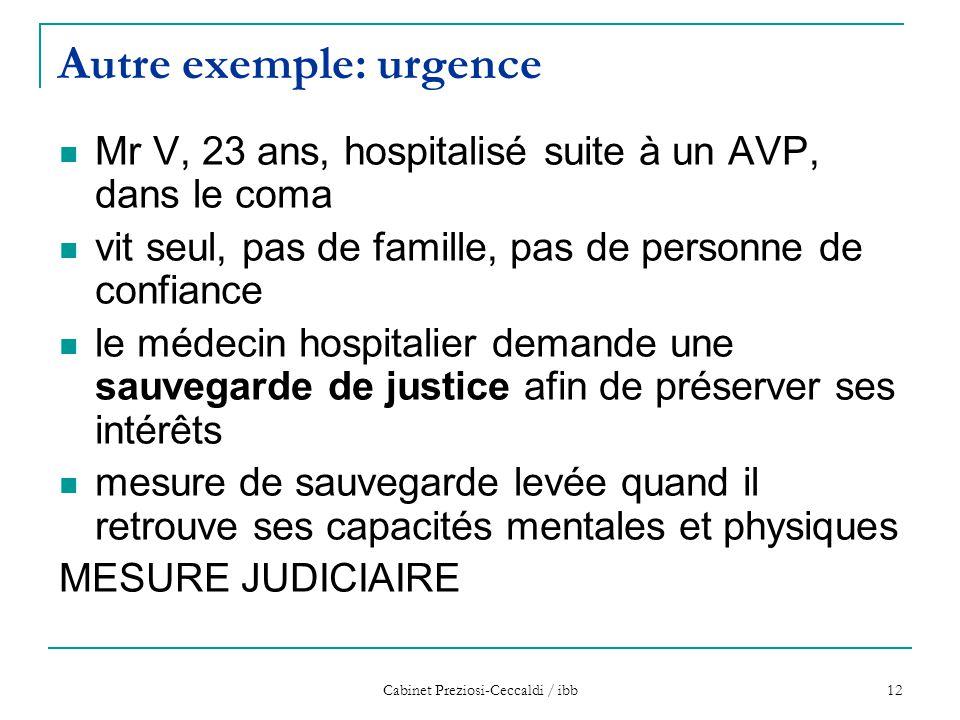 Cabinet Preziosi-Ceccaldi / ibb 12 Autre exemple: urgence Mr V, 23 ans, hospitalisé suite à un AVP, dans le coma vit seul, pas de famille, pas de pers