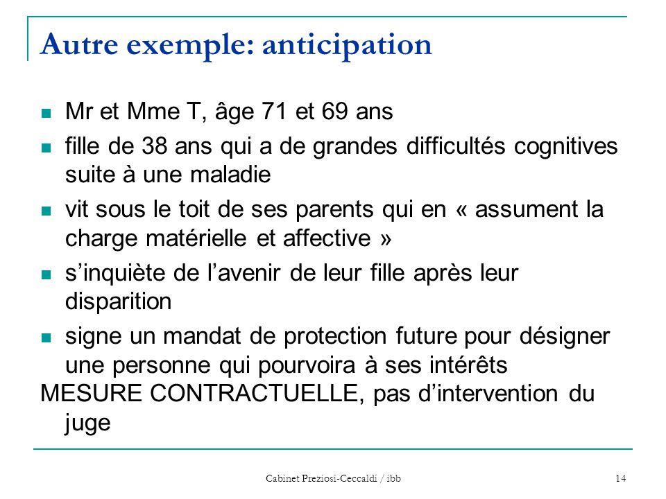 Cabinet Preziosi-Ceccaldi / ibb 14 Autre exemple: anticipation Mr et Mme T, âge 71 et 69 ans fille de 38 ans qui a de grandes difficultés cognitives s