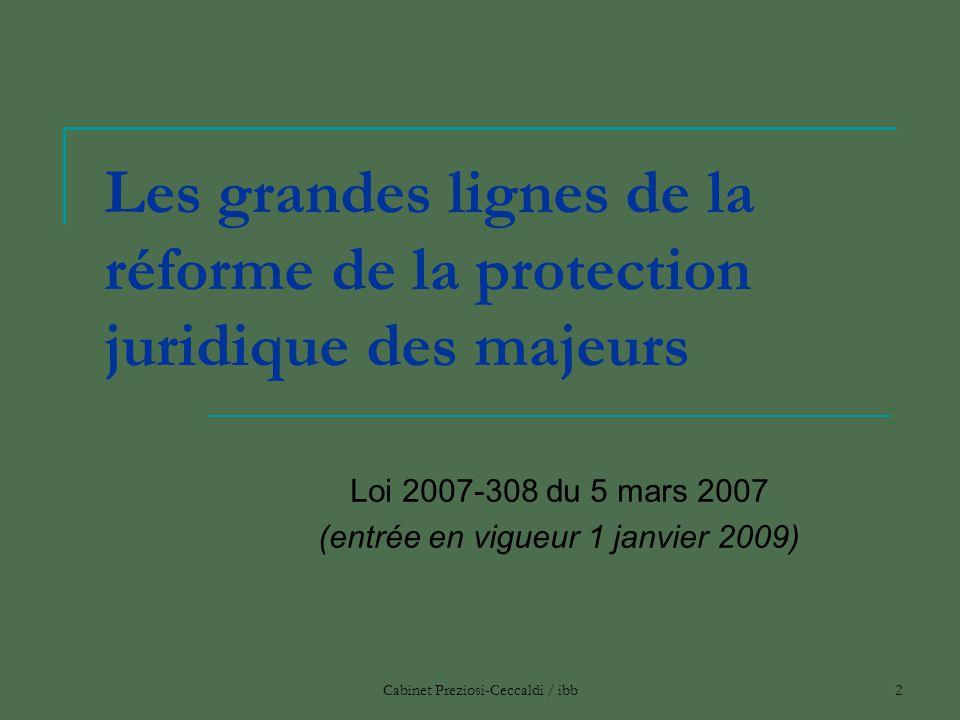 Cabinet Preziosi-Ceccaldi / ibb 3 Le contexte de la réforme de la loi du protection du majeur augmentation croissante des mesures depuis la loi 68-5 du 3 janvier 1968 concerne aujourd'hui environ 800 000 majeurs soit 1% de la population (contre 8955 en 1970, 41714 en 1990)* * Droit des tutelles, Dalloz, août 2007.