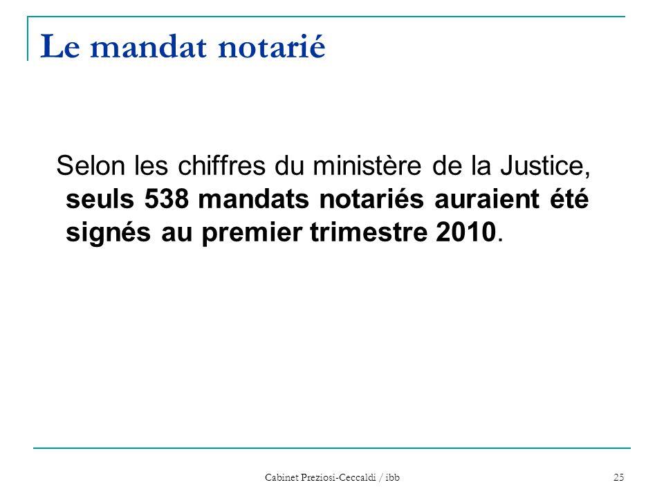 Cabinet Preziosi-Ceccaldi / ibb 25 Le mandat notarié Selon les chiffres du ministère de la Justice, seuls 538 mandats notariés auraient été signés au