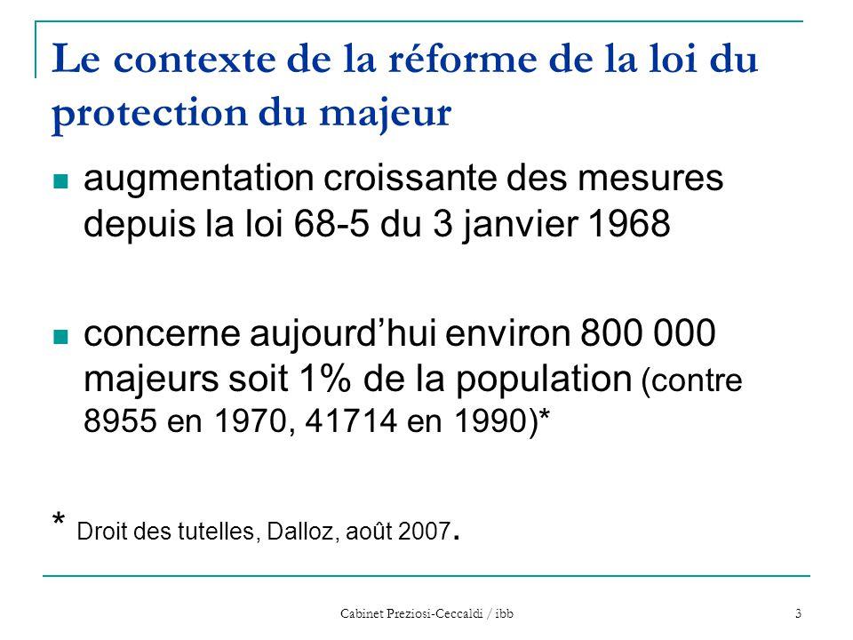 Cabinet Preziosi-Ceccaldi / ibb 3 Le contexte de la réforme de la loi du protection du majeur augmentation croissante des mesures depuis la loi 68-5 d