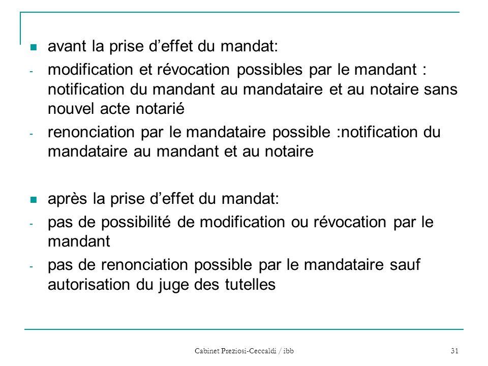 Cabinet Preziosi-Ceccaldi / ibb 31 avant la prise d'effet du mandat: - modification et révocation possibles par le mandant : notification du mandant a