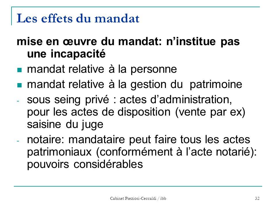 Cabinet Preziosi-Ceccaldi / ibb 32 Les effets du mandat mise en œuvre du mandat: n'institue pas une incapacité mandat relative à la personne mandat re