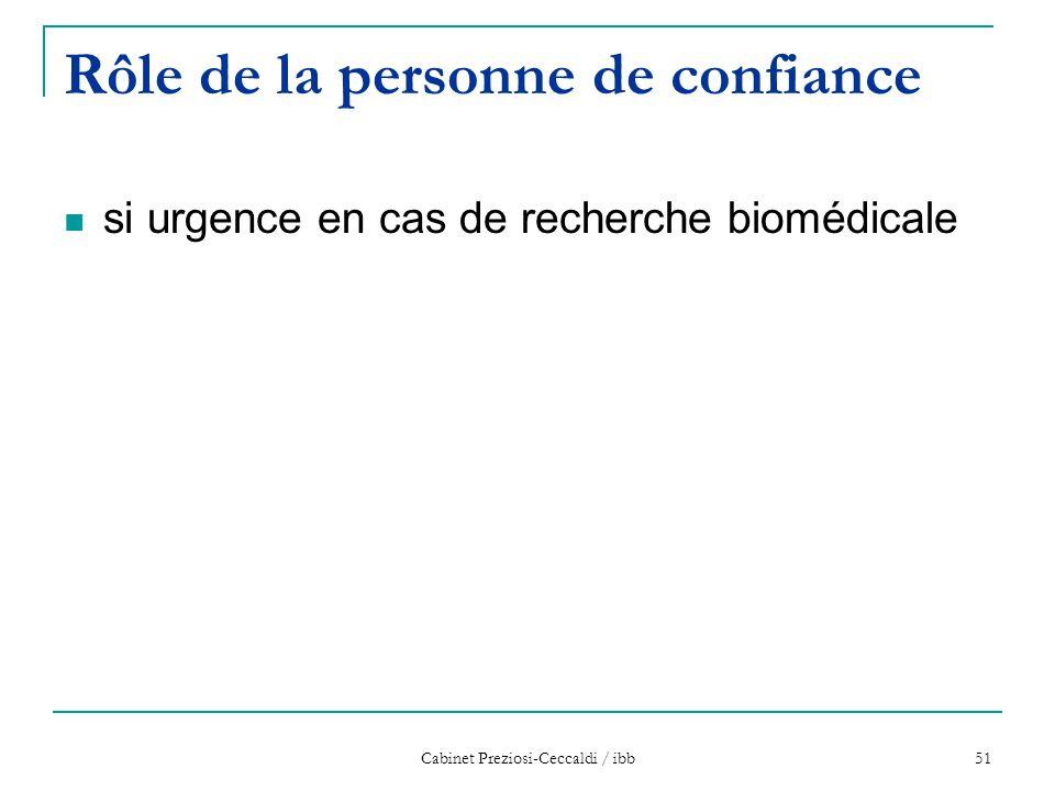 Cabinet Preziosi-Ceccaldi / ibb 51 Rôle de la personne de confiance si urgence en cas de recherche biomédicale